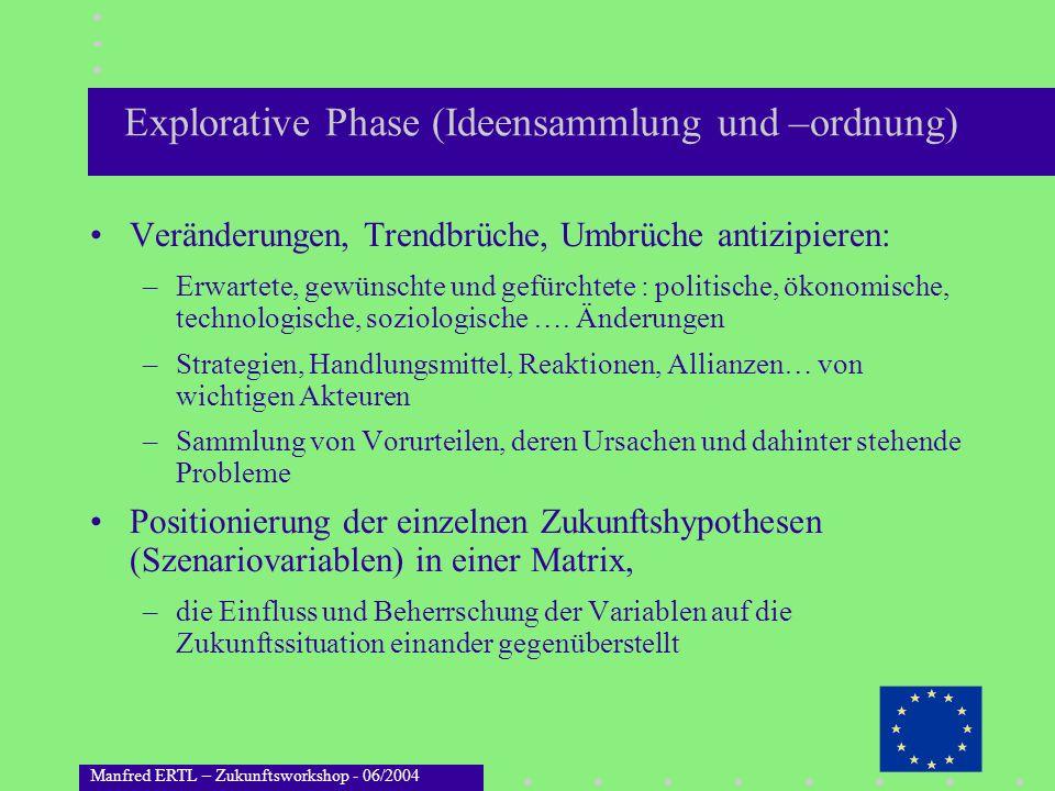 Manfred ERTL – Zukunftsworkshop - 06/2004 Explorative Phase (Ideensammlung und –ordnung) Veränderungen, Trendbrüche, Umbrüche antizipieren: –Erwartete