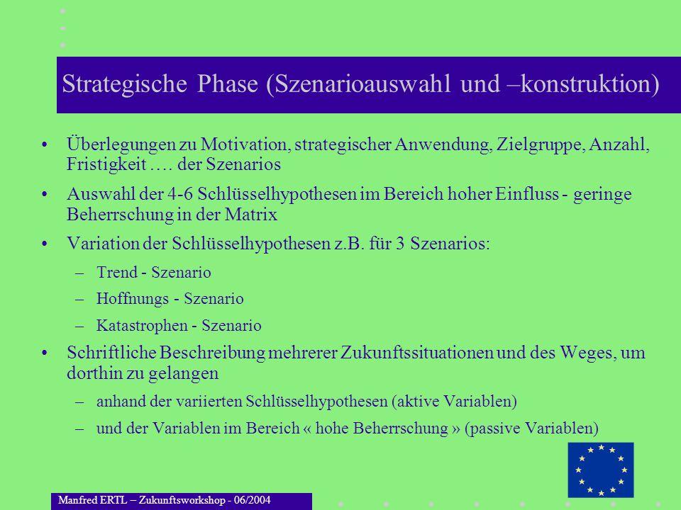 Manfred ERTL – Zukunftsworkshop - 06/2004 Strategische Phase (Szenarioauswahl und –konstruktion) Überlegungen zu Motivation, strategischer Anwendung,