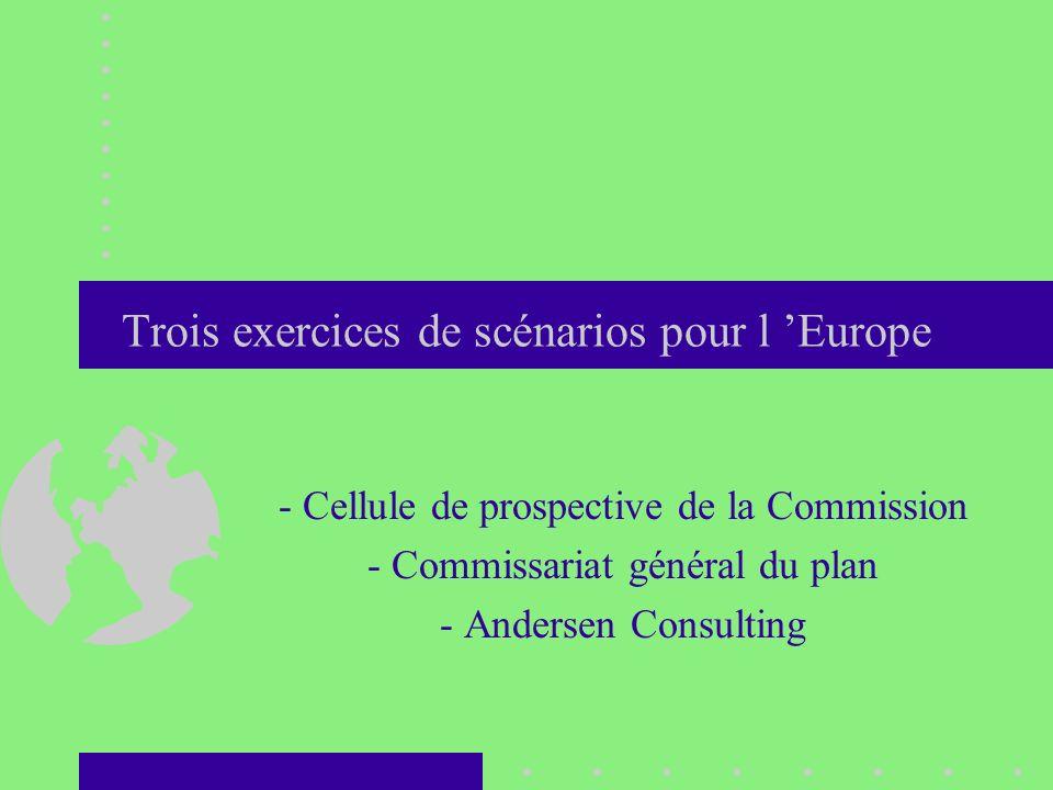 Trois exercices de scénarios pour l Europe - Cellule de prospective de la Commission - Commissariat général du plan - Andersen Consulting