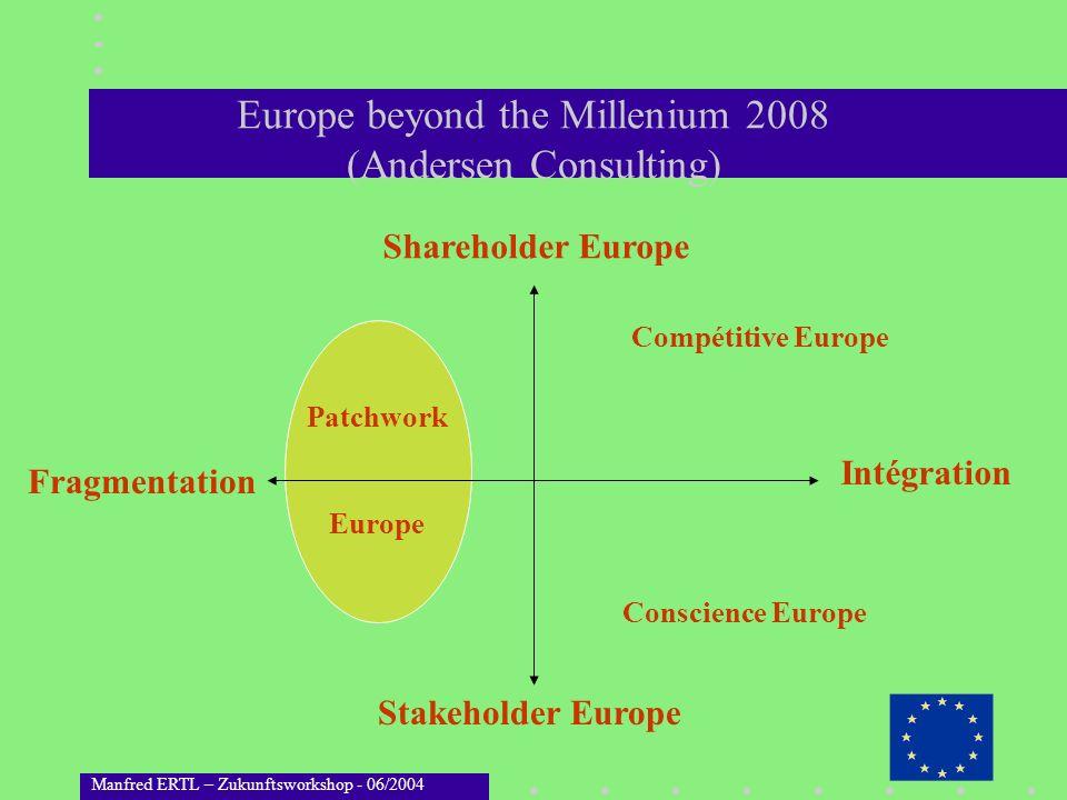 Manfred ERTL – Zukunftsworkshop - 06/2004 Europe beyond the Millenium 2008 (Andersen Consulting) Shareholder Europe Stakeholder Europe Intégration Fra