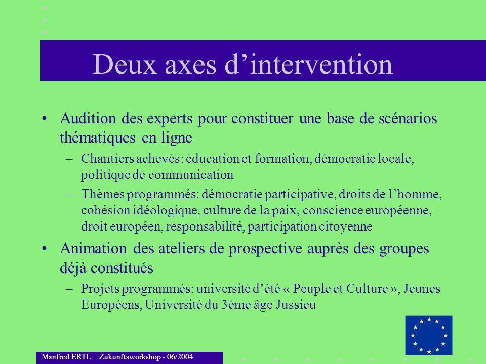 Manfred ERTL – Zukunftsworkshop - 06/2004 Deux axes dintervention Audition des experts pour constituer une base de scénarios thématiques en ligne –Cha