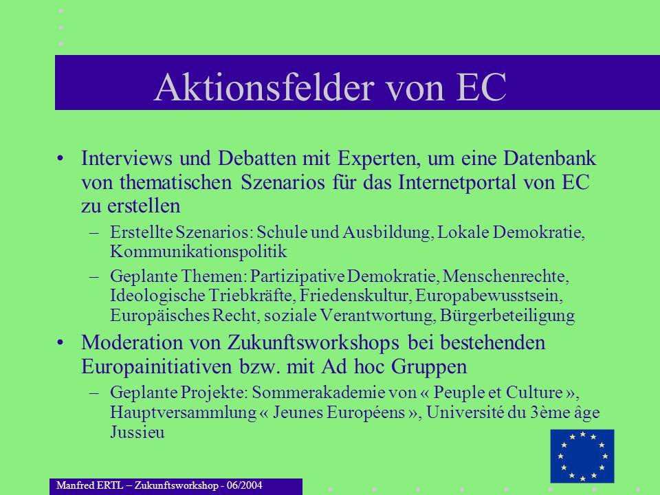 Manfred ERTL – Zukunftsworkshop - 06/2004 Aktionsfelder von EC Interviews und Debatten mit Experten, um eine Datenbank von thematischen Szenarios für