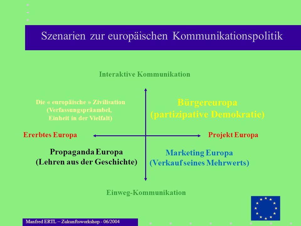 Manfred ERTL – Zukunftsworkshop - 06/2004 Szenarien zur europäischen Kommunikationspolitik Projekt Europa Einweg-Kommunikation Ererbtes Europa Interak