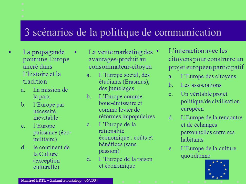 Manfred ERTL – Zukunftsworkshop - 06/2004 3 scénarios de la politique de communication La propagande pour une Europe ancré dans lhistoire et la tradit