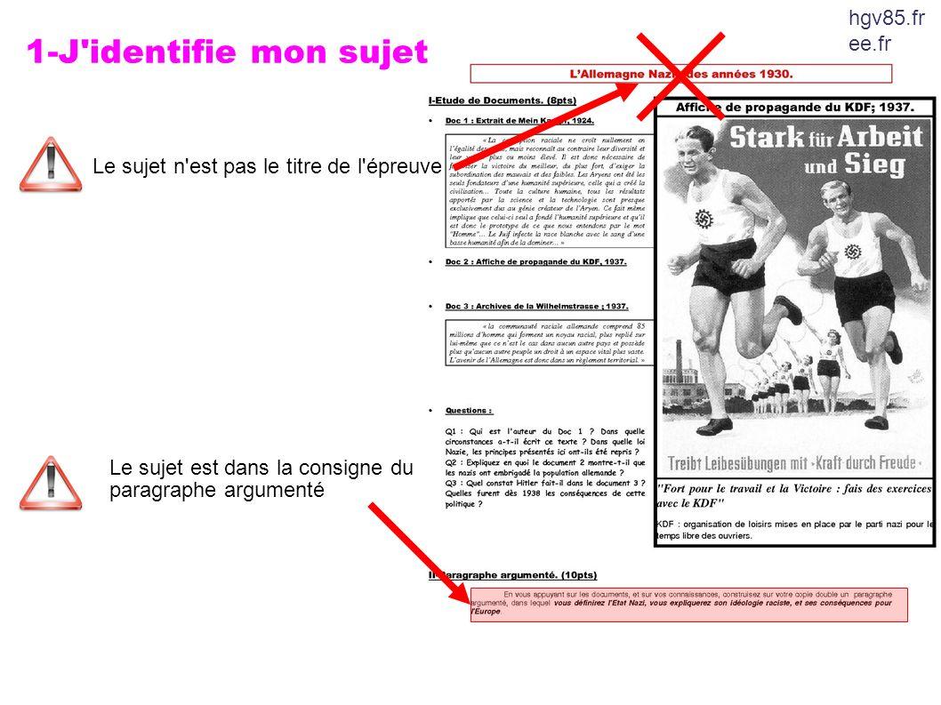 1-J'identifie mon sujet Le sujet n'est pas le titre de l'épreuve Le sujet est dans la consigne du paragraphe argumenté hgv85.fr ee.fr