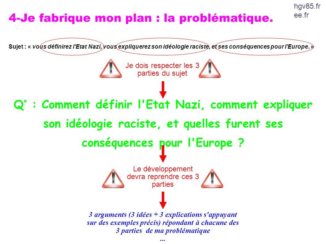 4-Je fabrique mon plan : la problématique. Q° : Comment définir l'Etat Nazi, comment expliquer son idéologie raciste, et quelles furent ses conséquenc