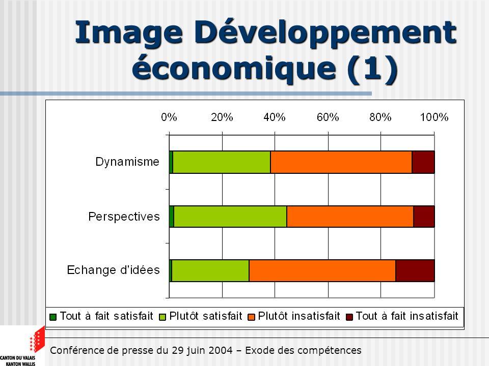 Conférence de presse du 29 juin 2004 – Exode des compétences Image Développement économique (1)