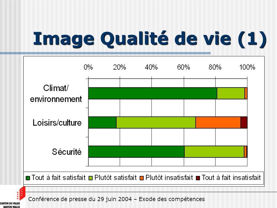 Conférence de presse du 29 juin 2004 – Exode des compétences Image Qualité de vie (1)