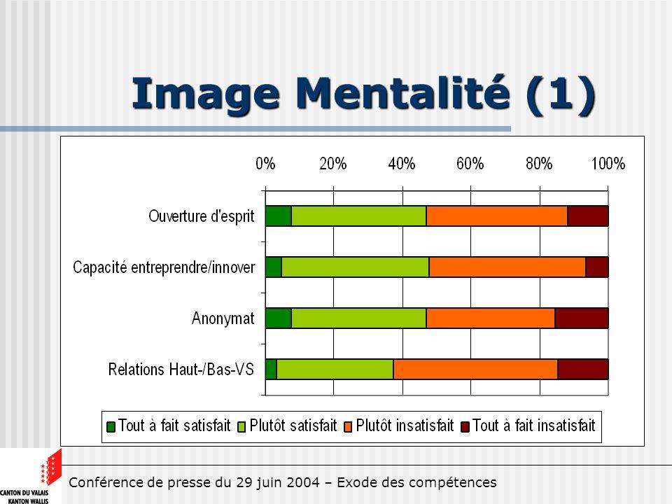 Conférence de presse du 29 juin 2004 – Exode des compétences Image Mentalité (1)