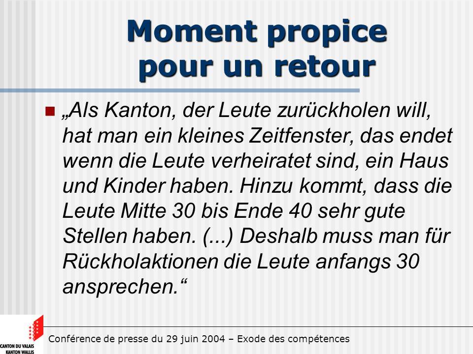 Conférence de presse du 29 juin 2004 – Exode des compétences Moment propice pour un retour Als Kanton, der Leute zurückholen will, hat man ein kleines Zeitfenster, das endet wenn die Leute verheiratet sind, ein Haus und Kinder haben.