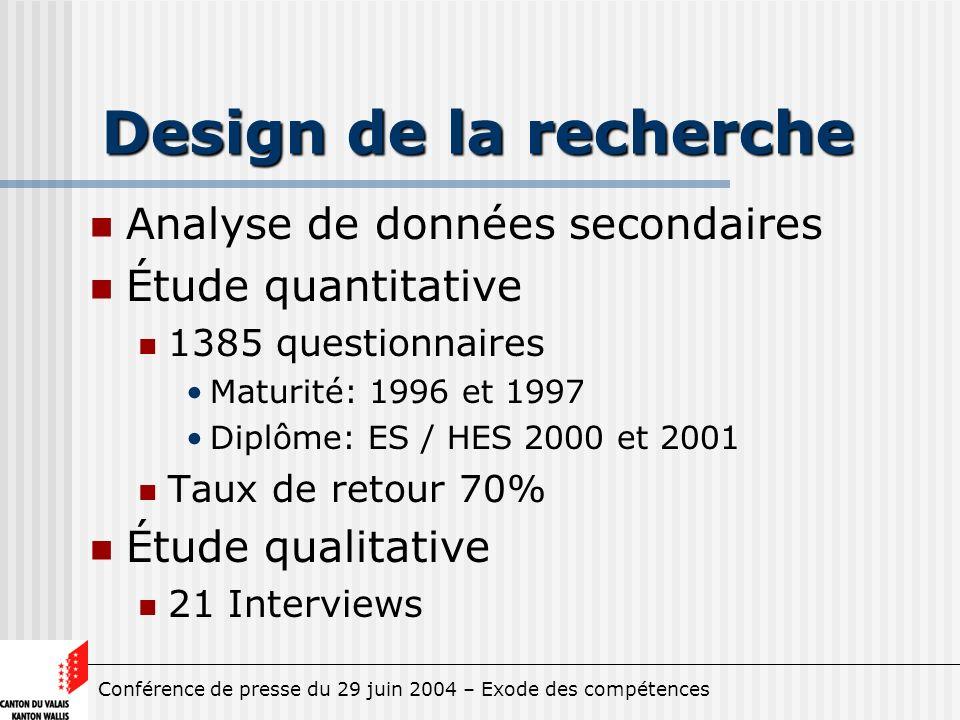 Conférence de presse du 29 juin 2004 – Exode des compétences Design de la recherche Analyse de données secondaires Étude quantitative 1385 questionnai