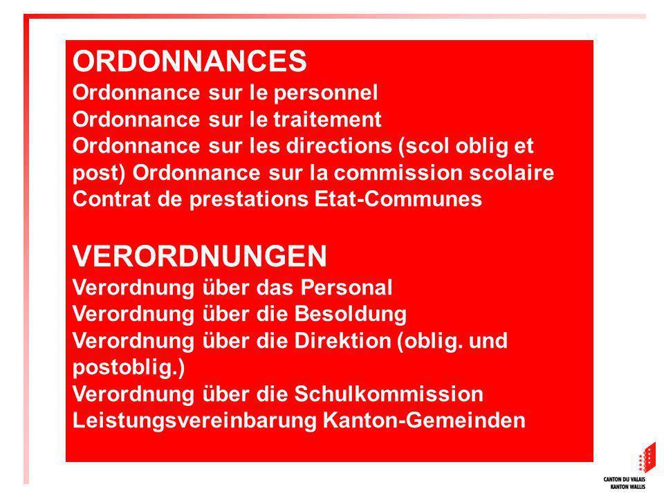 NFA II Loi personnel Gesetz Besoldung Ordonnance personnel Verordnung Besoldung Ordonnance direction oblig Verordnung Direktion allg.