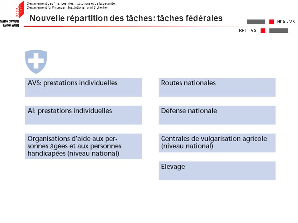 RPT - VS NFA - VS Département des finances, des institutions et de la sécurité Departement für Finanzen, Institutionen und Sicherheit Nouvelle réparti