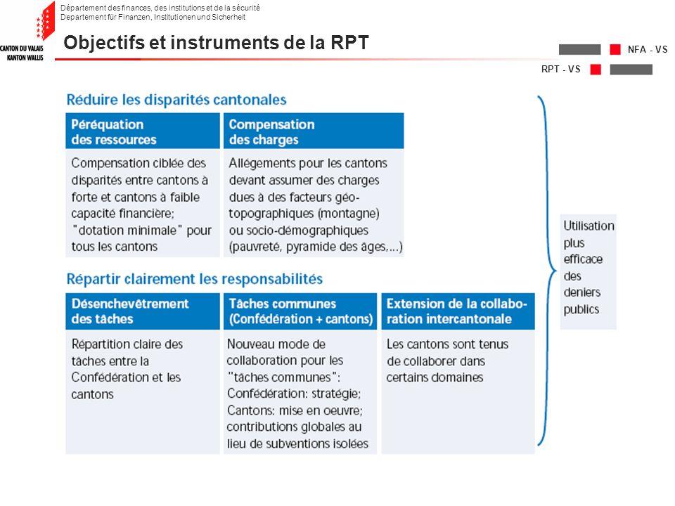 RPT - VS NFA - VS Département des finances, des institutions et de la sécurité Departement für Finanzen, Institutionen und Sicherheit Objectifs et instruments de la RPT