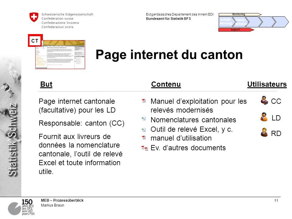 11 MEB – Prozessüberblick Markus Braun Eidgenössisches Departement des Innern EDI Bundesamt für Statistik BFS Page internet du canton Manuel dexploita