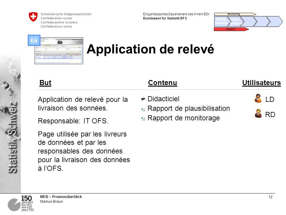12 MEB – Prozessüberblick Markus Braun Eidgenössisches Departement des Innern EDI Bundesamt für Statistik BFS Application de relevé Didacticiel Rappor