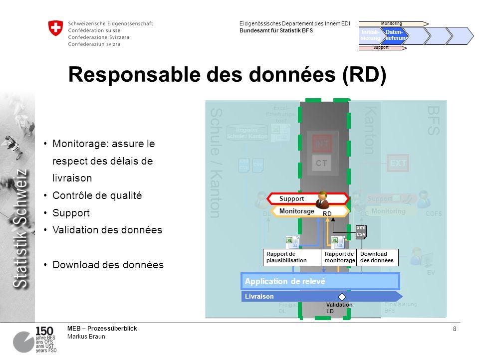 8 MEB – Prozessüberblick Markus Braun Eidgenössisches Departement des Innern EDI Bundesamt für Statistik BFS Responsable des données (RD) Daten- liefe