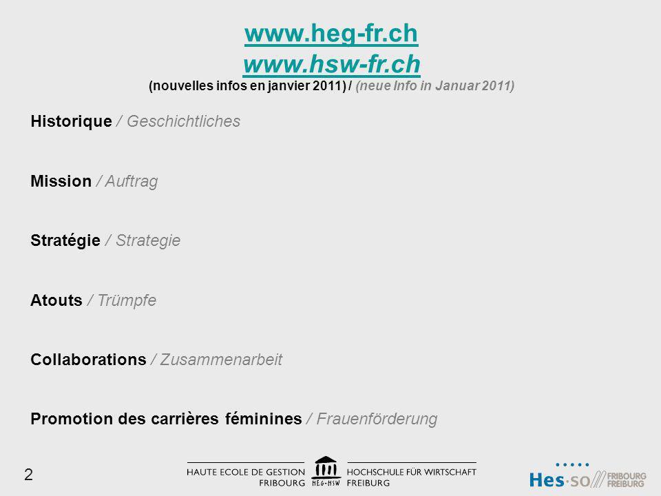 Historique / Geschichtliches Mission / Auftrag Stratégie / Strategie Atouts / Trümpfe Collaborations / Zusammenarbeit Promotion des carrières féminine