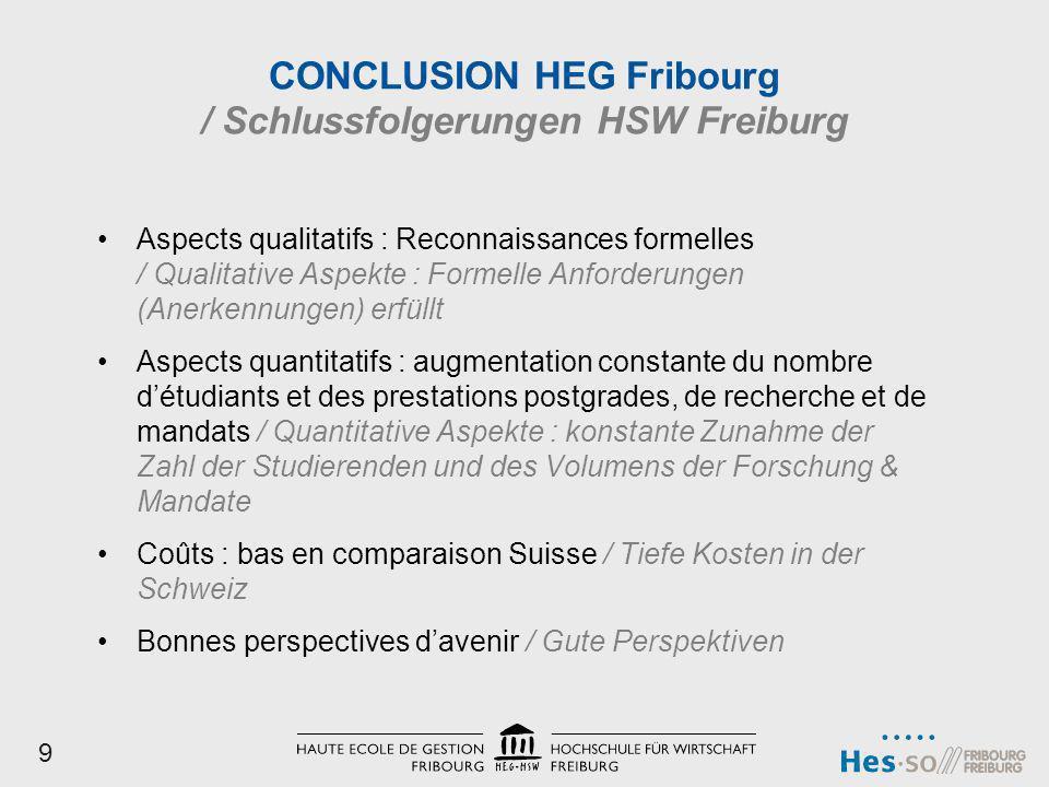 CONCLUSION HEG Fribourg / Schlussfolgerungen HSW Freiburg Aspects qualitatifs : Reconnaissances formelles / Qualitative Aspekte : Formelle Anforderung
