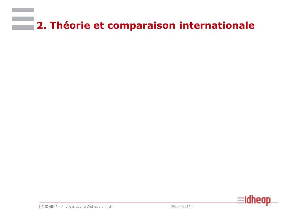 | ©IDHEAP – Andreas.Ladner@idheap.unil.ch | | 30/04/2014 | 2. Théorie et comparaison internationale
