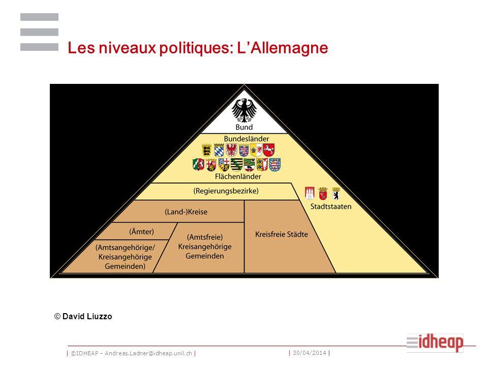 | ©IDHEAP – Andreas.Ladner@idheap.unil.ch | | 30/04/2014 | Mais sûrtout: Apprendre à connaître les outils analytiques nécessaires pour mieux comprendre les enjeux politiques.