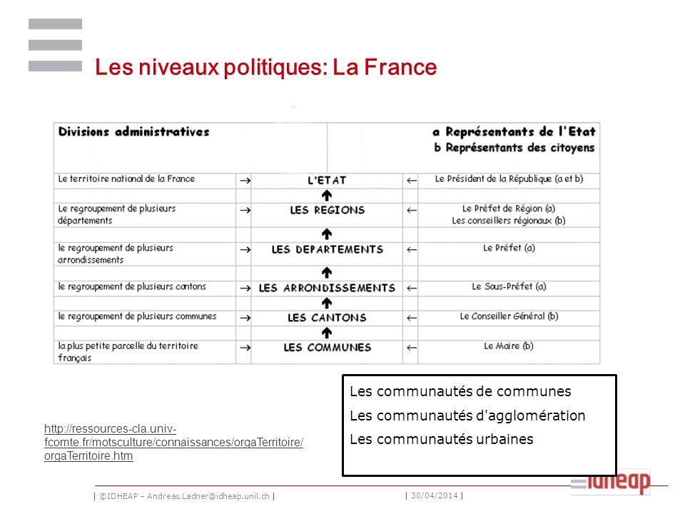 | ©IDHEAP – Andreas.Ladner@idheap.unil.ch | | 30/04/2014 | Les niveaux politiques: La France Les communautés de communes Les communautés d'agglomérati