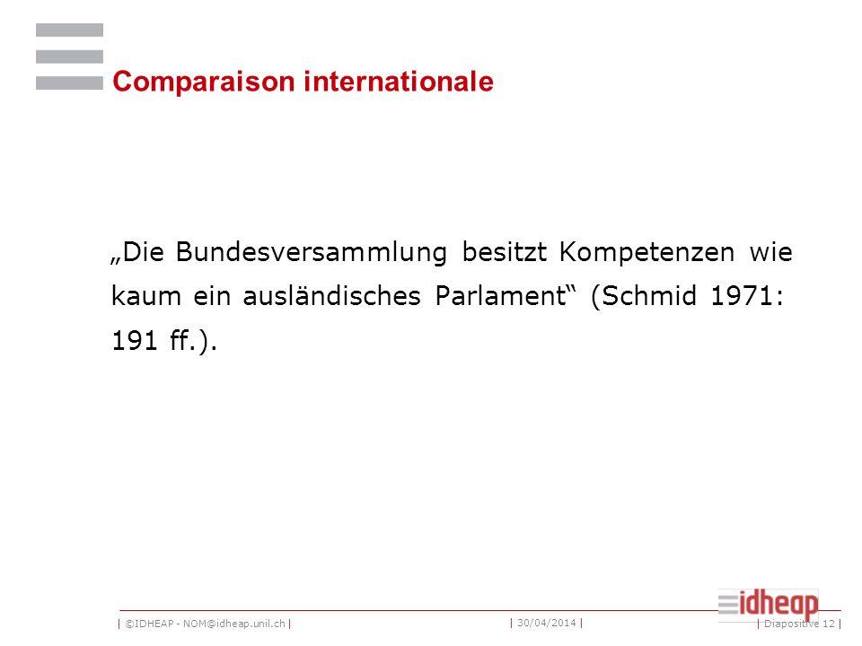 | ©IDHEAP - NOM@idheap.unil.ch | | 30/04/2014 | Comparaison internationale Die Bundesversammlung besitzt Kompetenzen wie kaum ein ausländisches Parlament (Schmid 1971: 191 ff.).