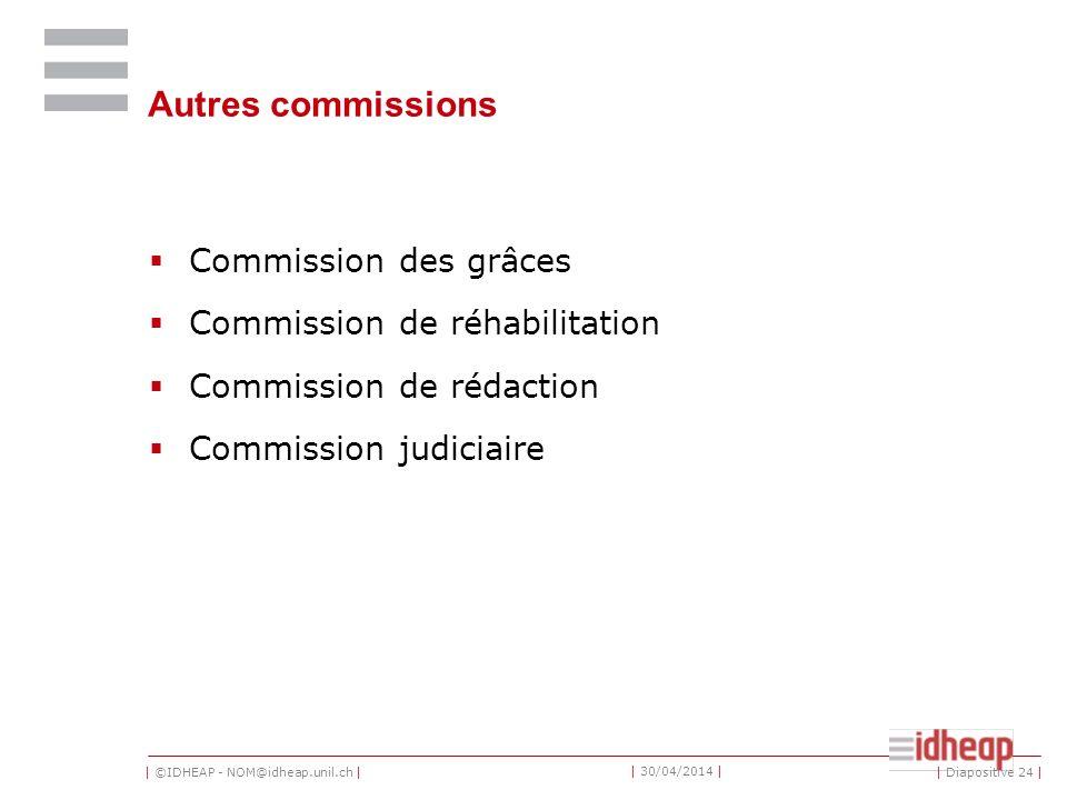 | ©IDHEAP - NOM@idheap.unil.ch | | 30/04/2014 | Autres commissions Commission des grâces Commission de réhabilitation Commission de rédaction Commission judiciaire | Diapositive 24 |