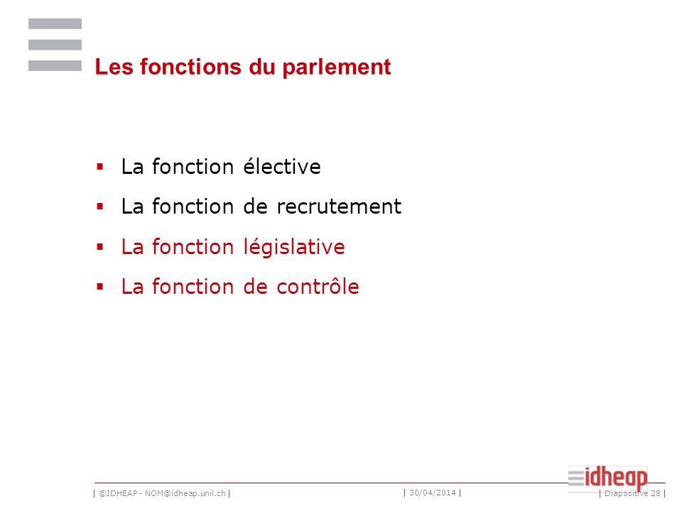 | ©IDHEAP - NOM@idheap.unil.ch | | 30/04/2014 | Les fonctions du parlement La fonction élective La fonction de recrutement La fonction législative La fonction de contrôle | Diapositive 28 |