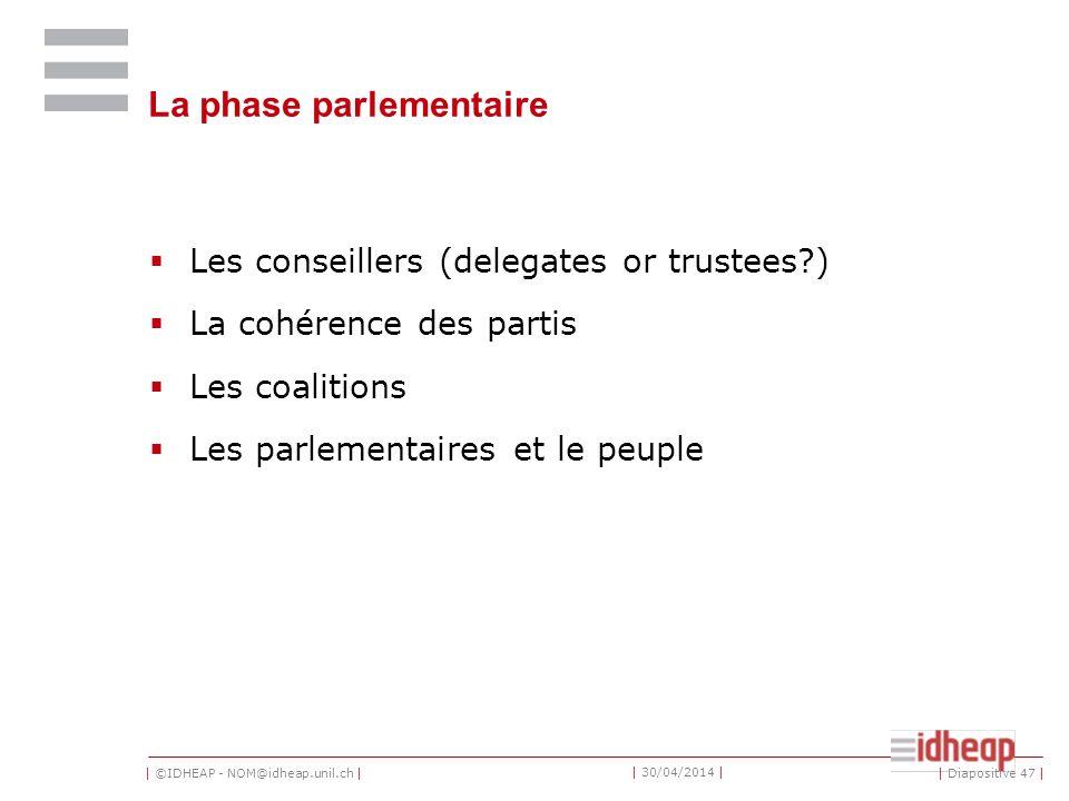 | ©IDHEAP - NOM@idheap.unil.ch | | 30/04/2014 | La phase parlementaire Les conseillers (delegates or trustees?) La cohérence des partis Les coalitions Les parlementaires et le peuple | Diapositive 47 |