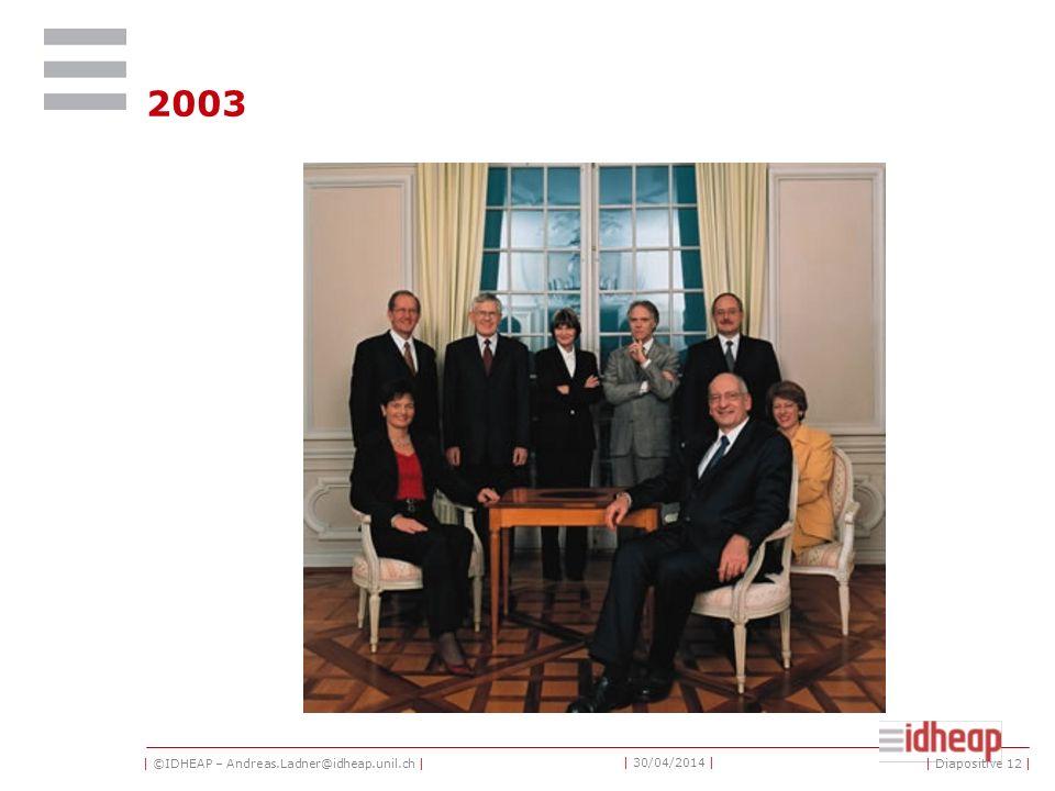 | ©IDHEAP – Andreas.Ladner@idheap.unil.ch | | 30/04/2014 | 2003 | Diapositive 12 |