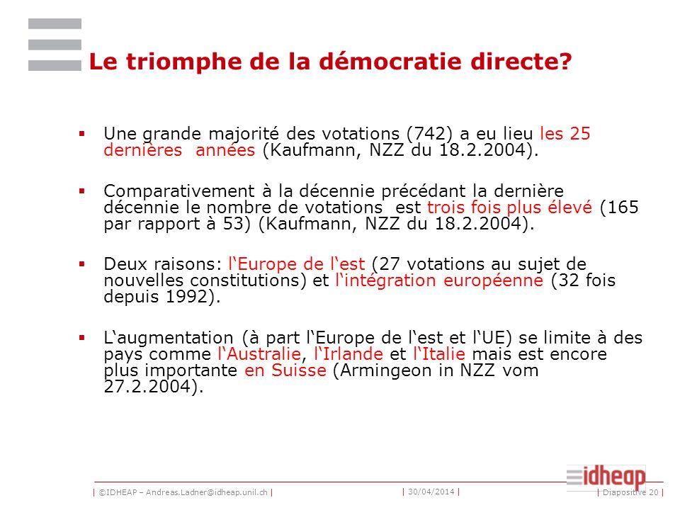| ©IDHEAP – Andreas.Ladner@idheap.unil.ch | | 30/04/2014 | Le triomphe de la démocratie directe? Une grande majorité des votations (742) a eu lieu les