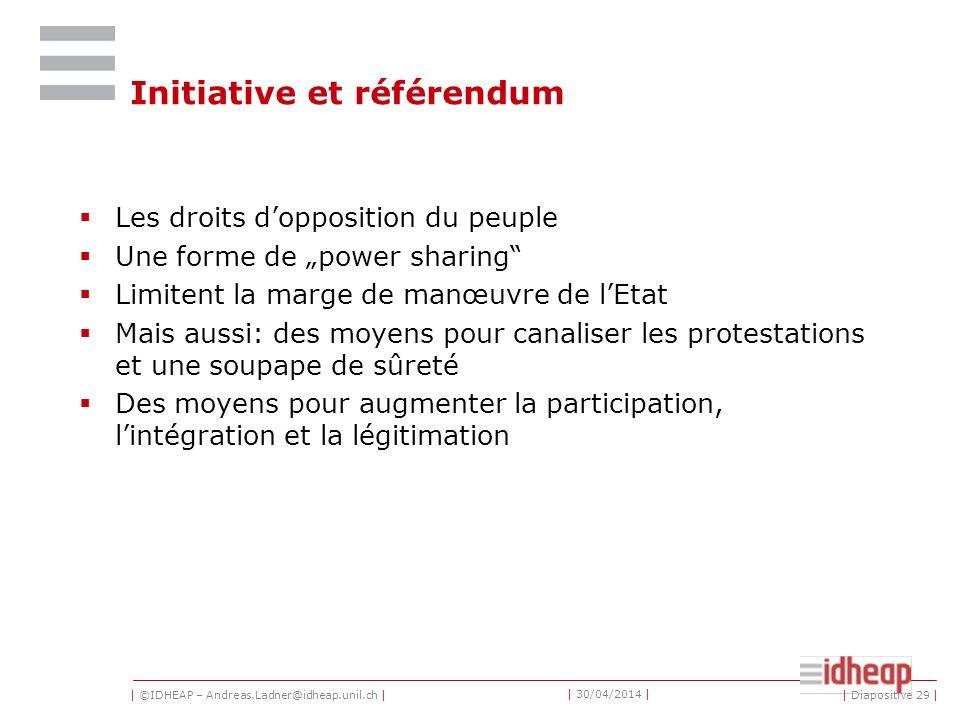 | ©IDHEAP – Andreas.Ladner@idheap.unil.ch | | 30/04/2014 | Initiative et référendum Les droits dopposition du peuple Une forme de power sharing Limite