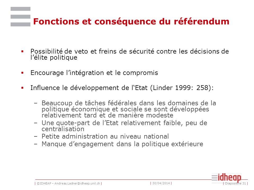 | ©IDHEAP – Andreas.Ladner@idheap.unil.ch | | 30/04/2014 | Fonctions et conséquence du référendum Possibilité de veto et freins de sécurité contre les