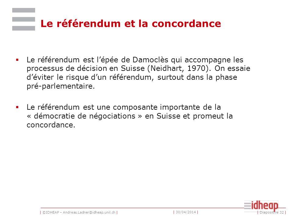 | ©IDHEAP – Andreas.Ladner@idheap.unil.ch | | 30/04/2014 | Le référendum et la concordance Le référendum est lépée de Damoclès qui accompagne les proc