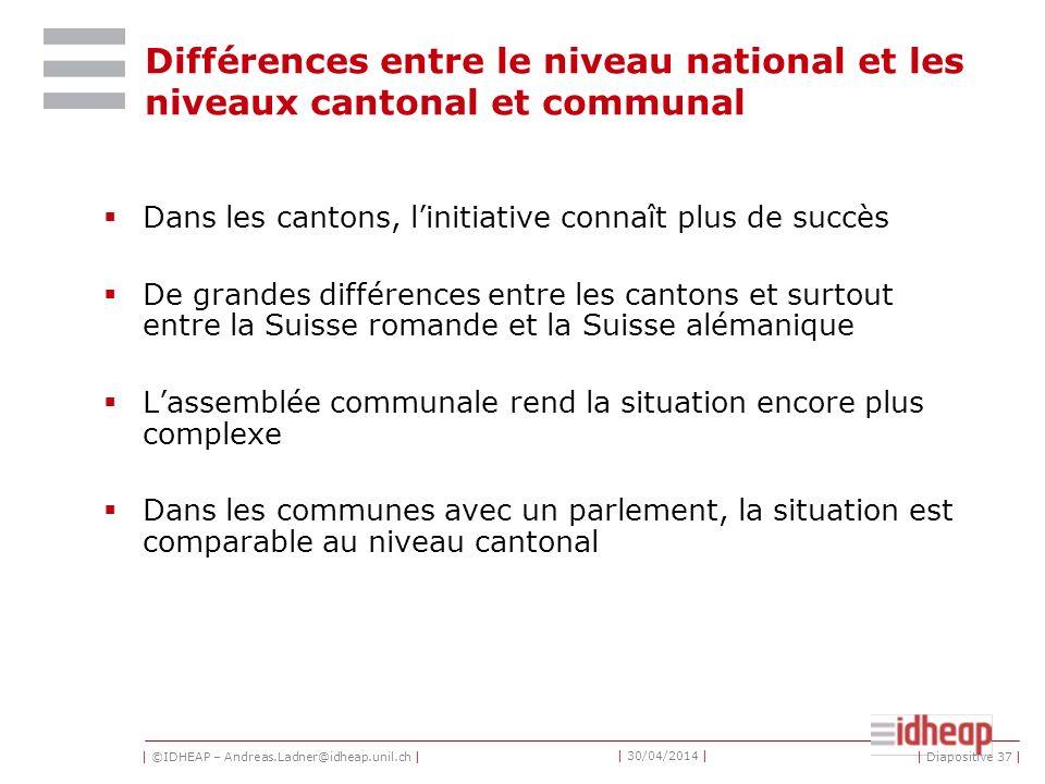 | ©IDHEAP – Andreas.Ladner@idheap.unil.ch | | 30/04/2014 | Différences entre le niveau national et les niveaux cantonal et communal Dans les cantons,