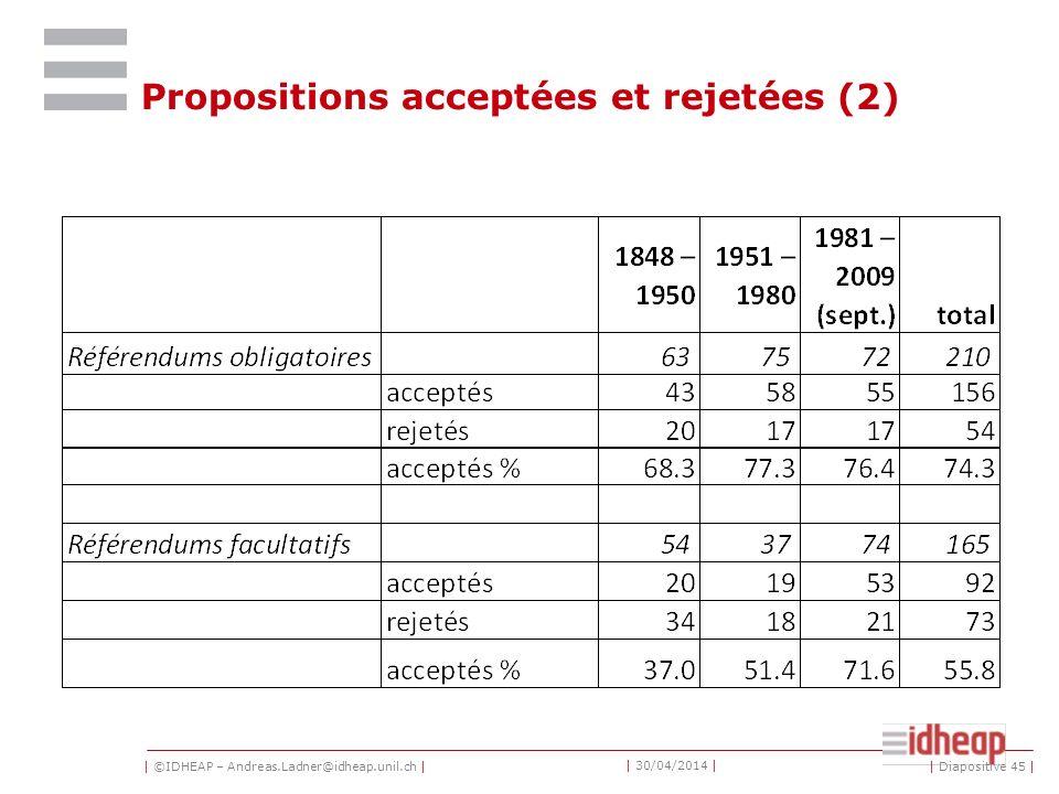 | ©IDHEAP – Andreas.Ladner@idheap.unil.ch | | 30/04/2014 | Propositions acceptées et rejetées (2) | Diapositive 45 |