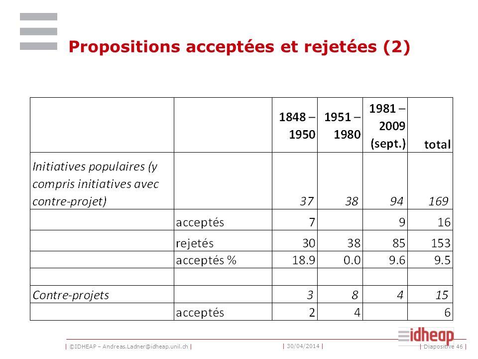 | ©IDHEAP – Andreas.Ladner@idheap.unil.ch | | 30/04/2014 | Propositions acceptées et rejetées (2) | Diapositive 46 |