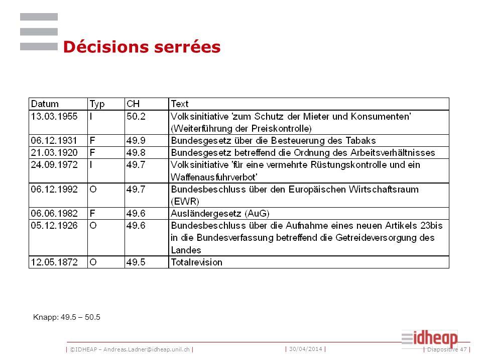 | ©IDHEAP – Andreas.Ladner@idheap.unil.ch | | 30/04/2014 | Décisions serrées Knapp: 49.5 – 50.5 | Diapositive 47 |