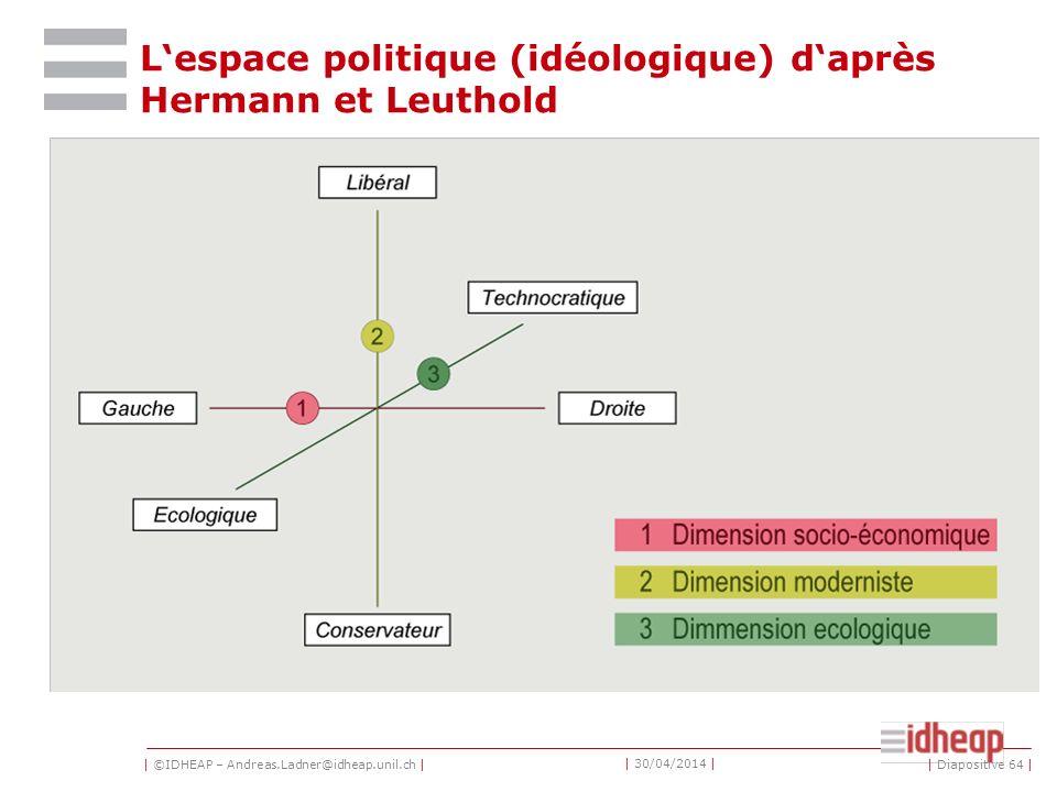 | ©IDHEAP – Andreas.Ladner@idheap.unil.ch | | 30/04/2014 | Lespace politique (idéologique) daprès Hermann et Leuthold | Diapositive 64 |