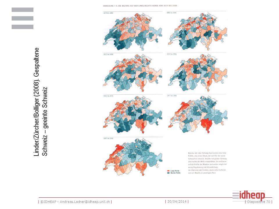 | ©IDHEAP – Andreas.Ladner@idheap.unil.ch | | 30/04/2014 | Linder/Zürcher/Bolliger (2008). Gespaltene Schweiz – geeinte Schweiz | Diapositive 70 |