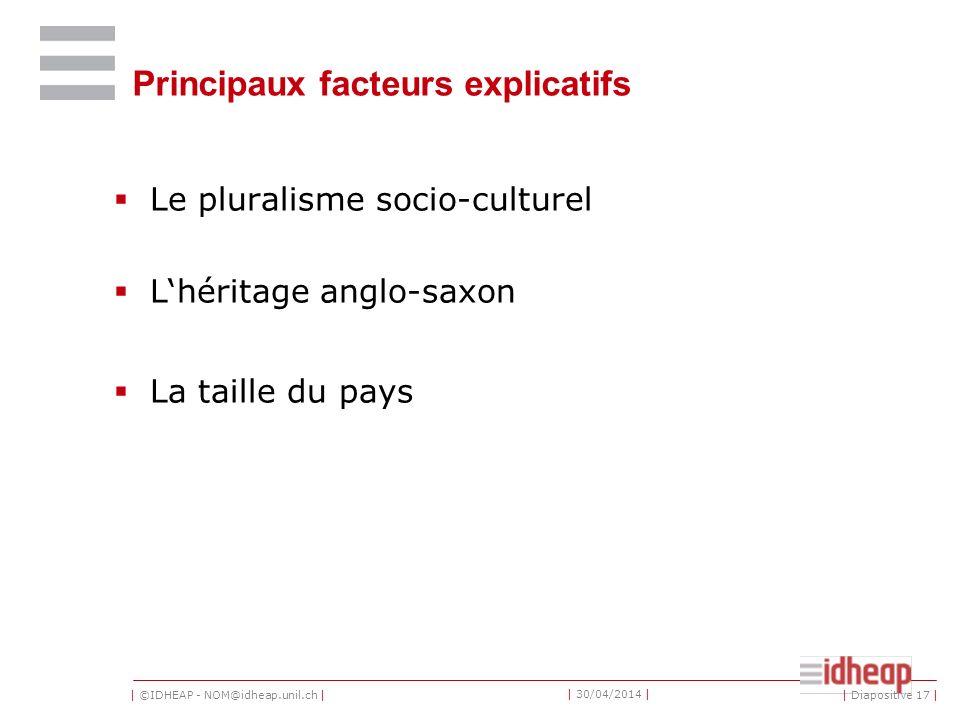 | ©IDHEAP - NOM@idheap.unil.ch | | 30/04/2014 | | Diapositive 17 | Principaux facteurs explicatifs Le pluralisme socio-culturel Lhéritage anglo-saxon
