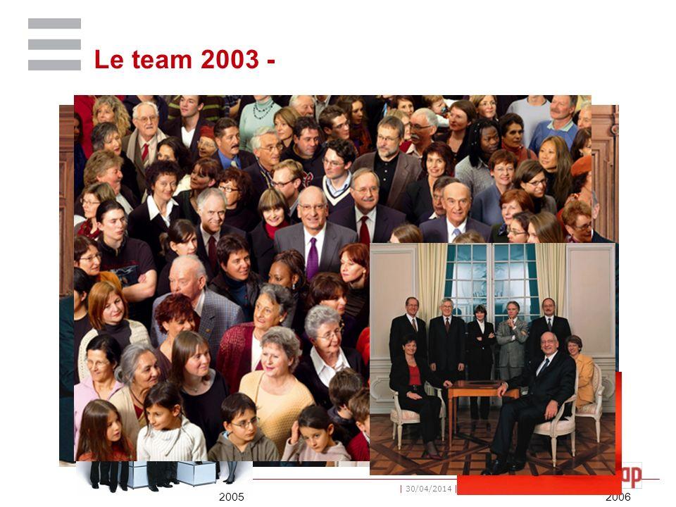| ©IDHEAP - NOM@idheap.unil.ch | | 30/04/2014 | Le team 2003 - 20052006 2007