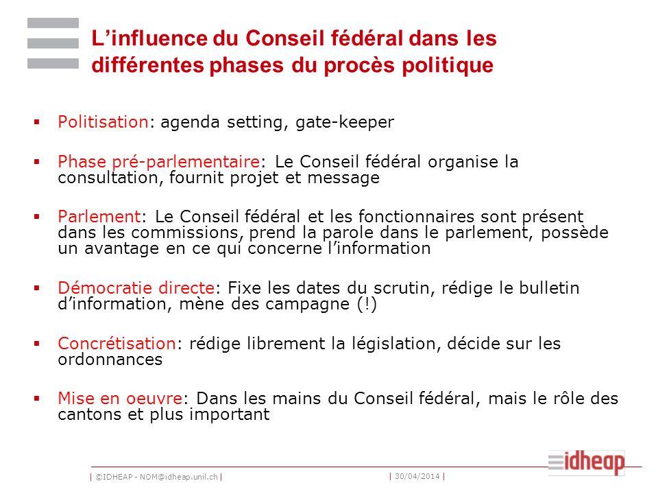 | ©IDHEAP - NOM@idheap.unil.ch | | 30/04/2014 | Linfluence du Conseil fédéral dans les différentes phases du procès politique Politisation: agenda set