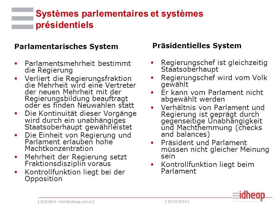   ©IDHEAP - NOM@idheap.unil.ch     30/04/2014   Système suisse = système hybride Élément du système parlementaire: élection du gouvernement par le parlement Élément du système présidentiel: indépendance du Conseil fédéral du parlement pendant quatre ans