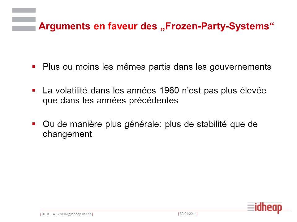   ©IDHEAP - NOM@idheap.unil.ch     30/04/2014   Arguments en faveur des Frozen-Party-Systems Plus ou moins les mêmes partis dans les gouvernements La volatilité dans les années 1960 nest pas plus élevée que dans les années précédentes Ou de manière plus générale: plus de stabilité que de changement