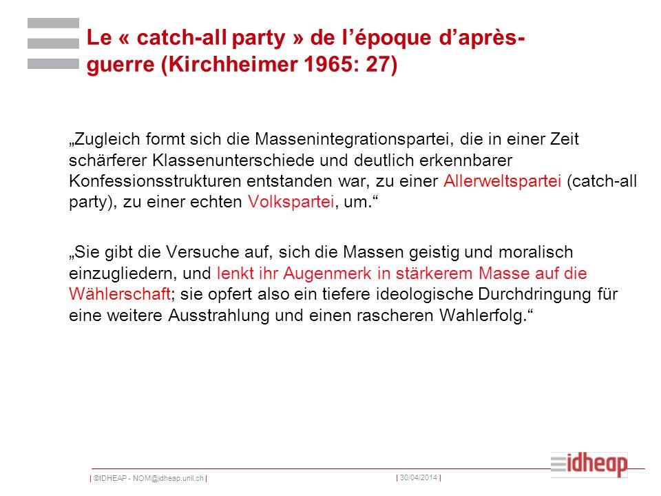   ©IDHEAP - NOM@idheap.unil.ch     30/04/2014   Le « catch-all party » de lépoque daprès- guerre (Kirchheimer 1965: 27) Zugleich formt sich die Massenintegrationspartei, die in einer Zeit schärferer Klassenunterschiede und deutlich erkennbarer Konfessionsstrukturen entstanden war, zu einer Allerweltspartei (catch-all party), zu einer echten Volkspartei, um.