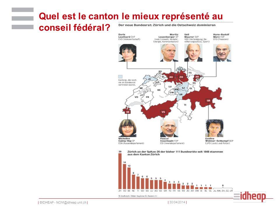   ©IDHEAP - NOM@idheap.unil.ch     30/04/2014   Quel est le canton le mieux représenté au conseil fédéral