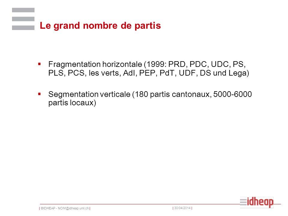| ©IDHEAP - NOM@idheap.unil.ch | | 30/04/2014 | Le grand nombre de partis Fragmentation horizontale (1999: PRD, PDC, UDC, PS, PLS, PCS, les verts, AdI, PEP, PdT, UDF, DS und Lega) Segmentation verticale (180 partis cantonaux, 5000-6000 partis locaux)