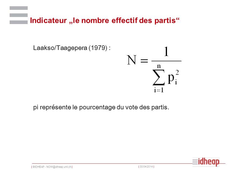 | ©IDHEAP - NOM@idheap.unil.ch | | 30/04/2014 | Indicateur le nombre effectif des partis Laakso/Taagepera (1979) : pi représente le pourcentage du vote des partis.